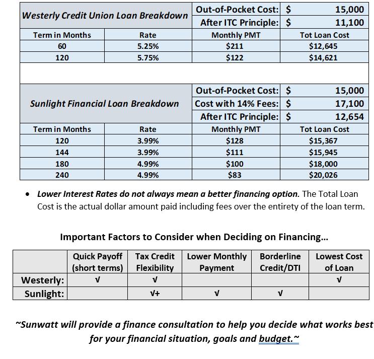 financing-1